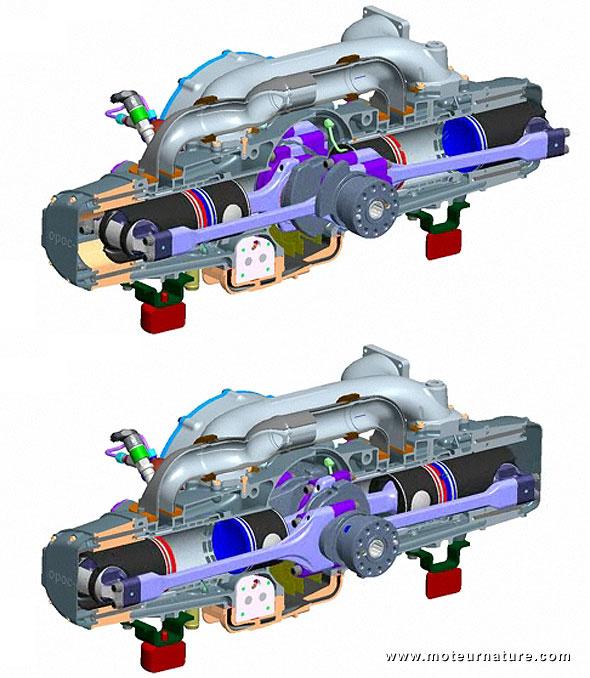 OPOC engine
